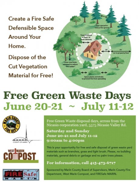 Create a Fire Safe Defensible Space Around Your Home. Dispose of the Cut Vegetation Material for Free!  Free Green Waste Days, June 20-21 and July 11-12  Free Green Waste disposal days, across from the Nicasio corporation yard, 5575 Nicasio Valley Road. Saturday and Sunday, June 20-21 and July 11-12.  This is your opportunity for free and safe disposal of green waste yard materials such branches, grass and light brush. Please, no building materials, general debris or garbage and no palm trees please.  For information, call 415-473-6917  Sponsored by Marin County Board of Supervisors, Marin County Fire Department, West Marin Compost, and FIRESafe MARIN.